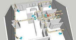 Какие существуют способы организации вентиляции в квартире