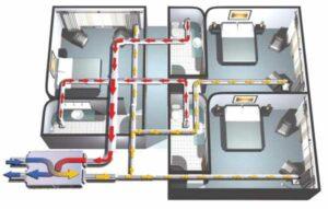 Принципы работы приточной установки вентиляции ВМ 200