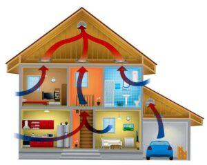 Какой должна быть вентиляция в частном доме